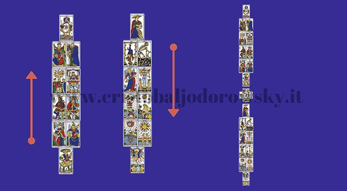 L'asse verticale del Mandala dei Tarocchi